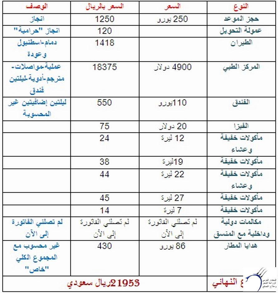 موضوعي زراعة الشعر 18-11-2011 _ستار www.hairarab.com885f